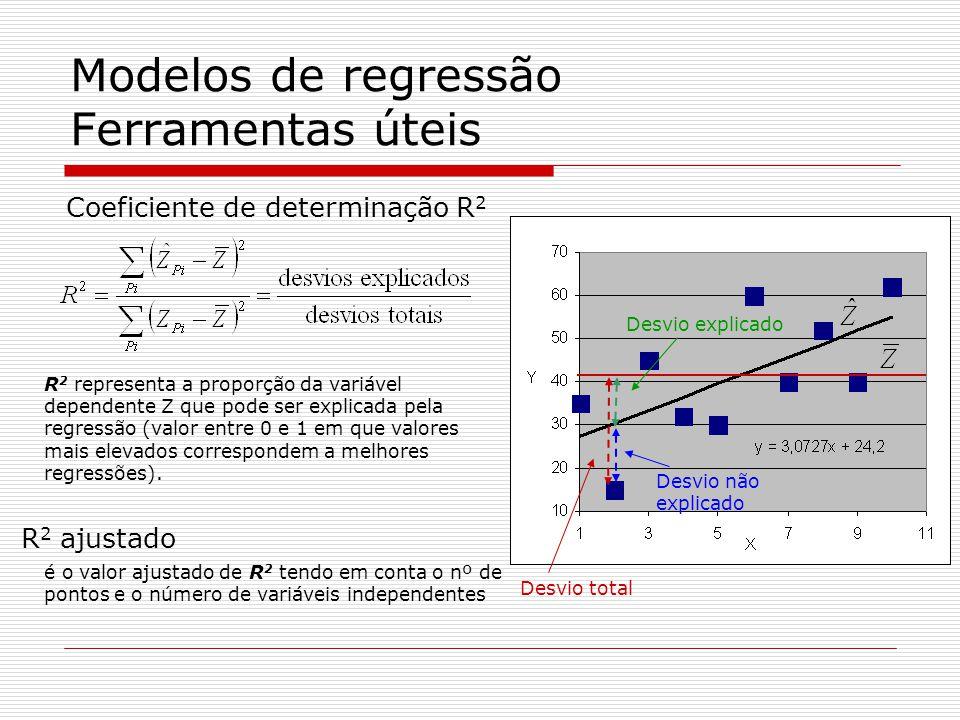 Modelos de regressão Ferramentas úteis