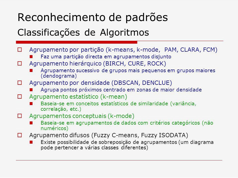 Reconhecimento de padrões Classificações de Algoritmos