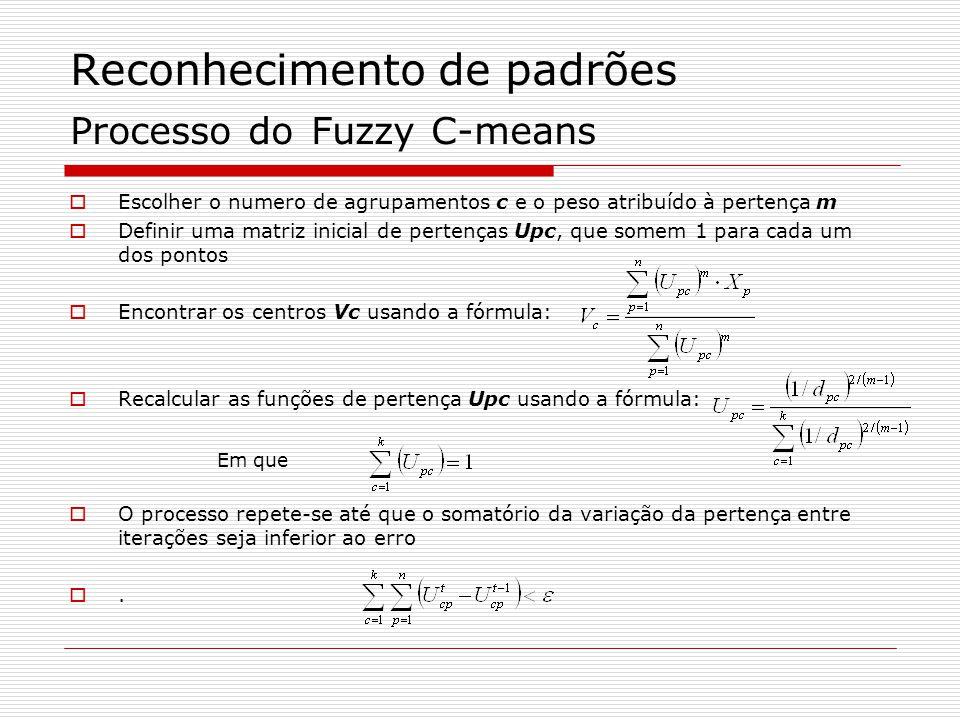 Reconhecimento de padrões Processo do Fuzzy C-means