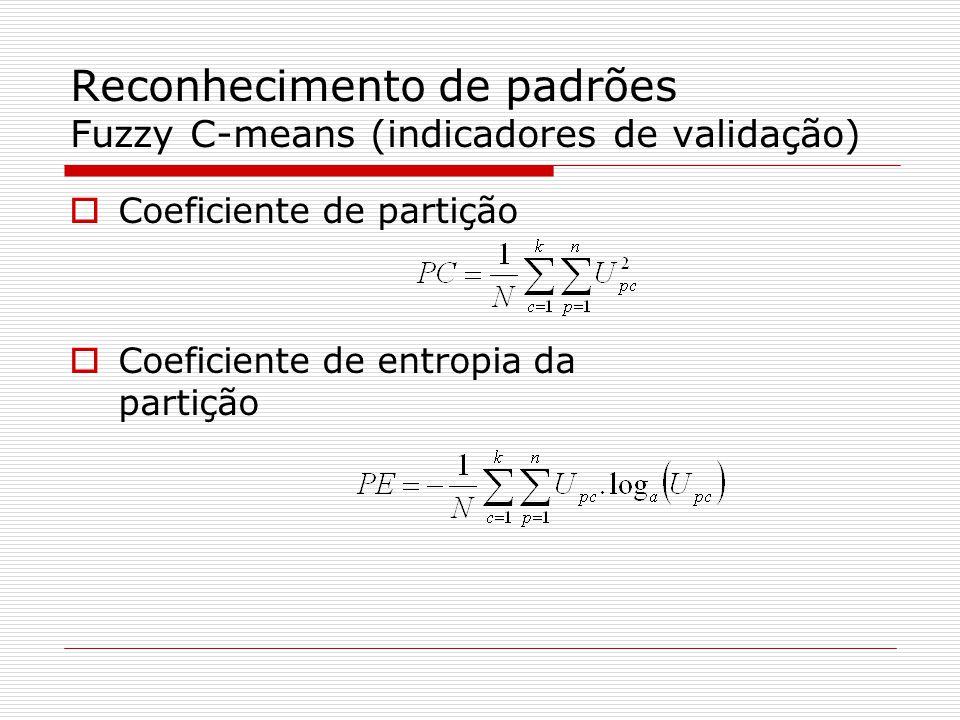 Reconhecimento de padrões Fuzzy C-means (indicadores de validação)