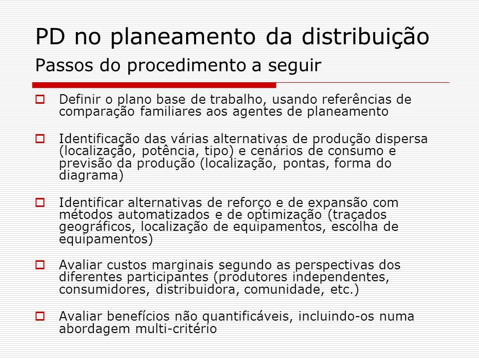 PD no planeamento da distribuição Passos do procedimento a seguir