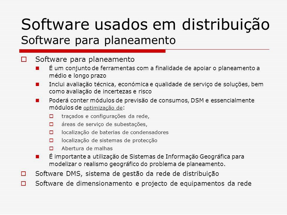 Software usados em distribuição Software para planeamento