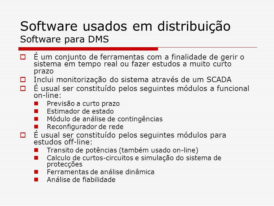 Software usados em distribuição Software para DMS
