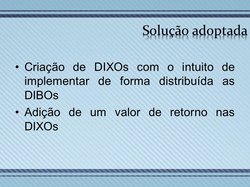 Solução adoptada Criação de DIXOs com o intuito de implementar de forma distribuída as DIBOs.