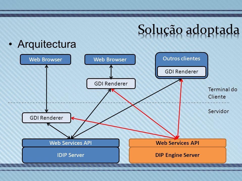 Solução adoptada Arquitectura Outros clientes Web Browser Web Browser