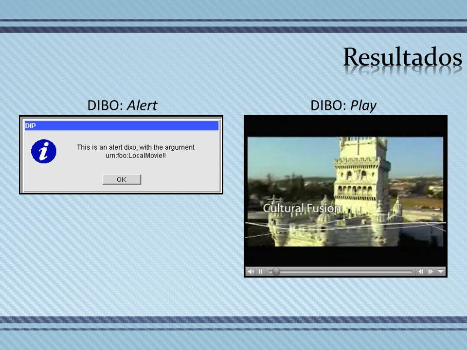 Resultados DIBO: Alert DIBO: Play
