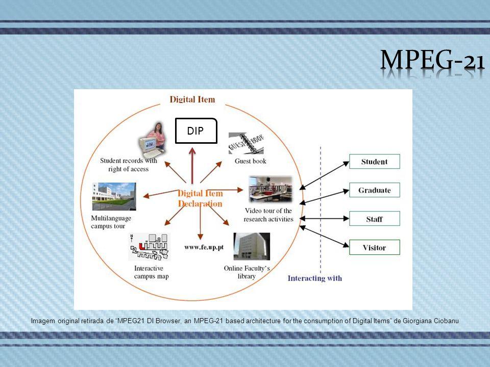 MPEG-21 DIP. Introdução a norma MPEG-21, indicando as partes mais relevantes para a dissertação. Tecnologia base: MPEG-21.