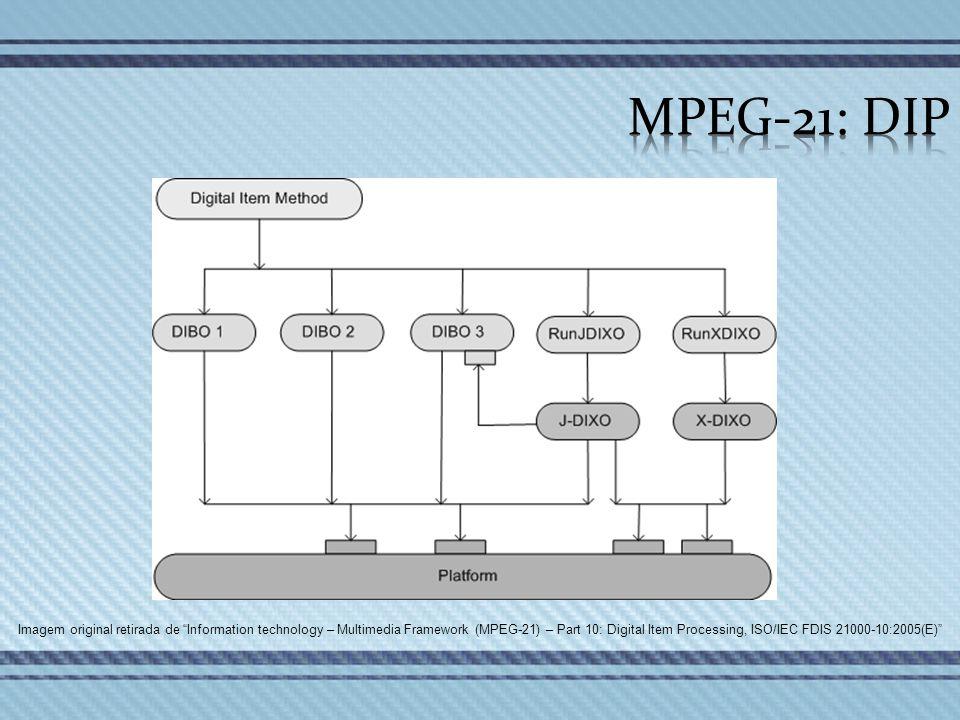 MPEG-21: DIP Relação entre DIMs, DIBOs e DIXOs