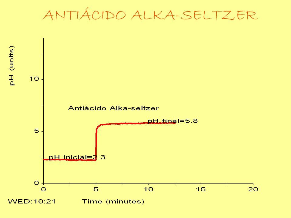 ANTIÁCIDO ALKA-SELTZER