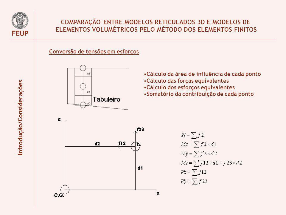 COMPARAÇÃO ENTRE MODELOS RETICULADOS 3D E MODELOS DE