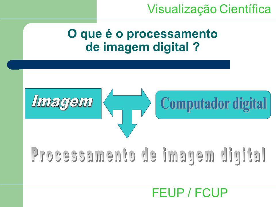 O que é o processamento de imagem digital