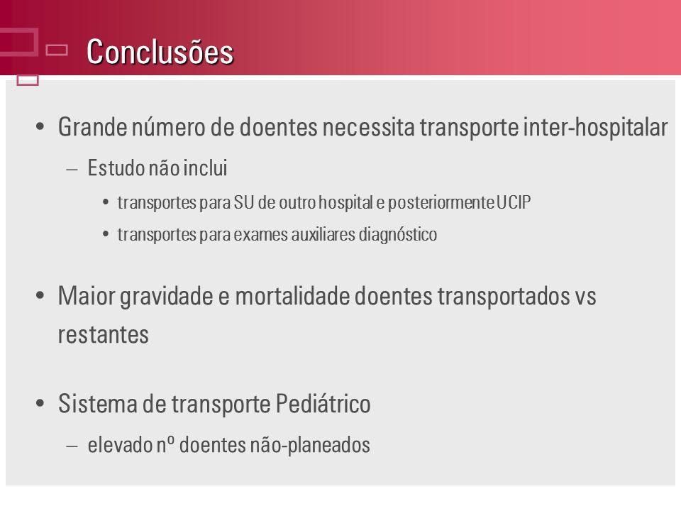 ç Conclusões. Grande número de doentes necessita transporte inter-hospitalar. Estudo não inclui.