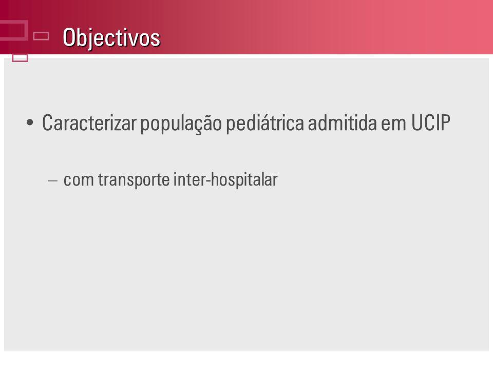 Objectivos ç Caracterizar população pediátrica admitida em UCIP
