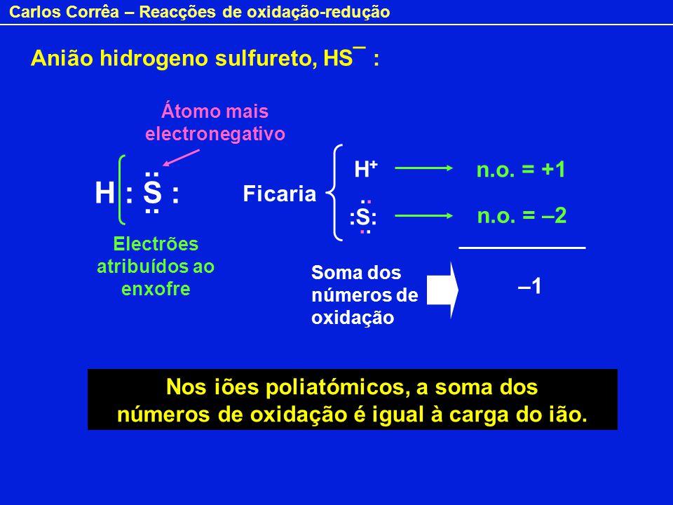.. H : S : Anião hidrogeno sulfureto, HS¯ : H+ n.o. = +1 Ficaria :S: