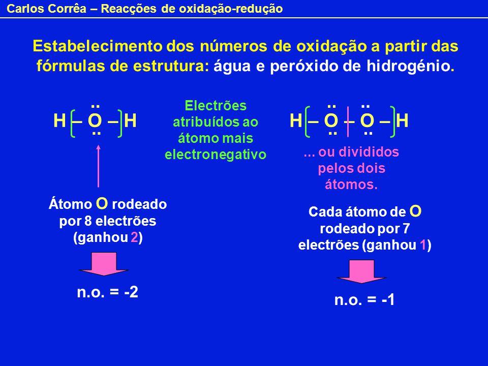 Estabelecimento dos números de oxidação a partir das fórmulas de estrutura: água e peróxido de hidrogénio.