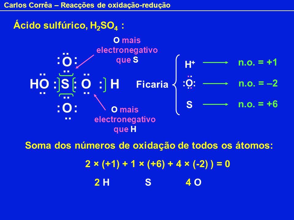 O mais electronegativo que S O mais electronegativo que H