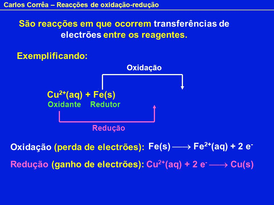 Cu2+(aq) + Fe(s)  Cu(s) + Fe2+(aq)