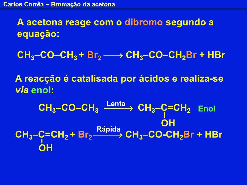 A acetona reage com o dibromo segundo a equação: