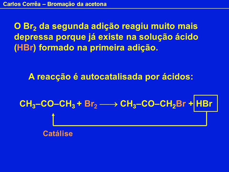 A reacção é autocatalisada por ácidos: