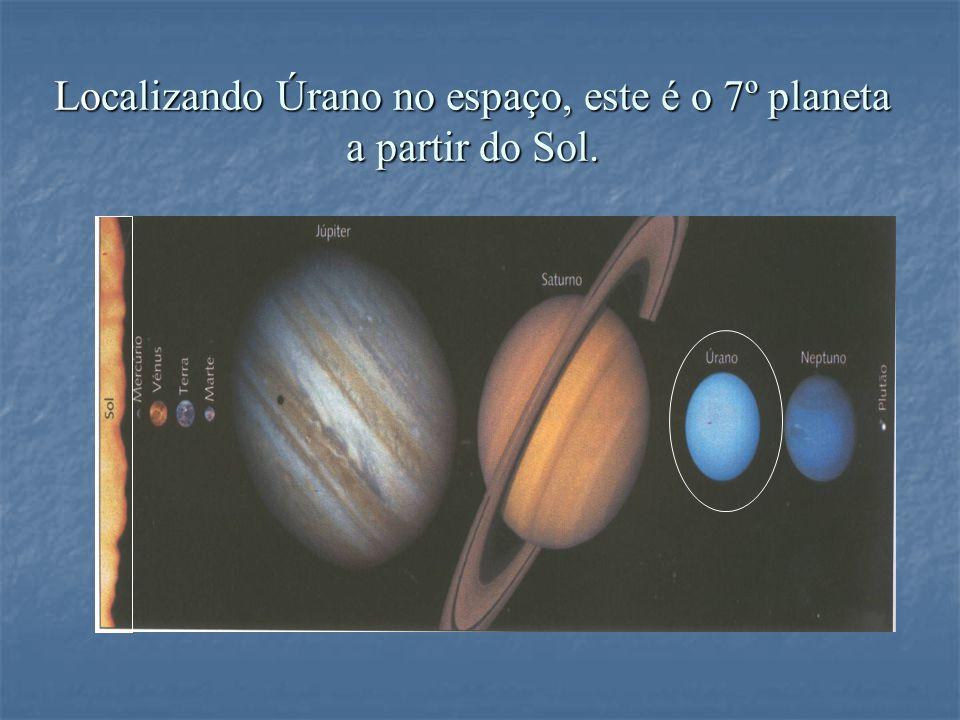 Localizando Úrano no espaço, este é o 7º planeta a partir do Sol.