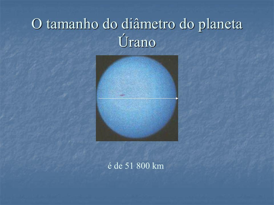 O tamanho do diâmetro do planeta Úrano