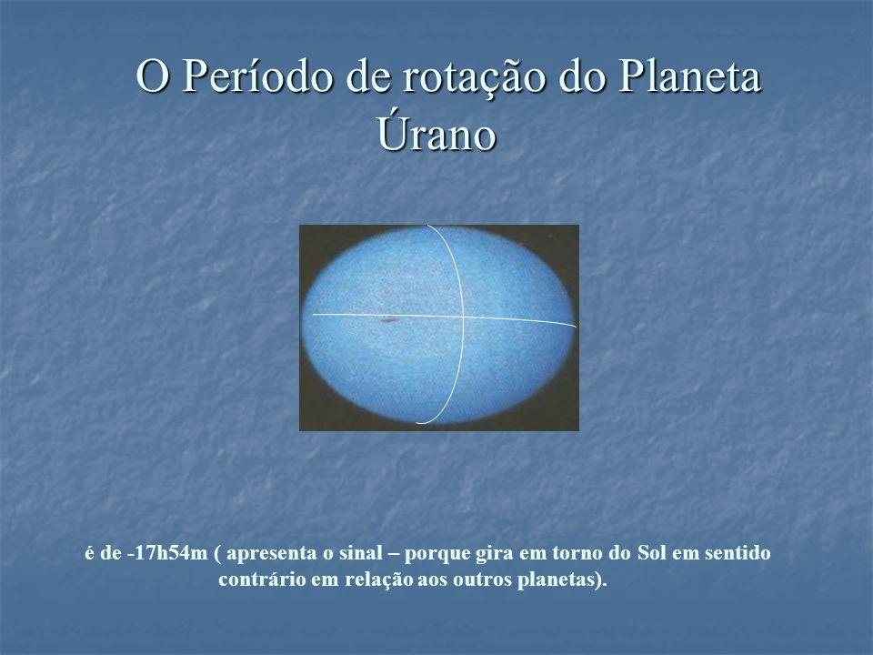 O Período de rotação do Planeta Úrano