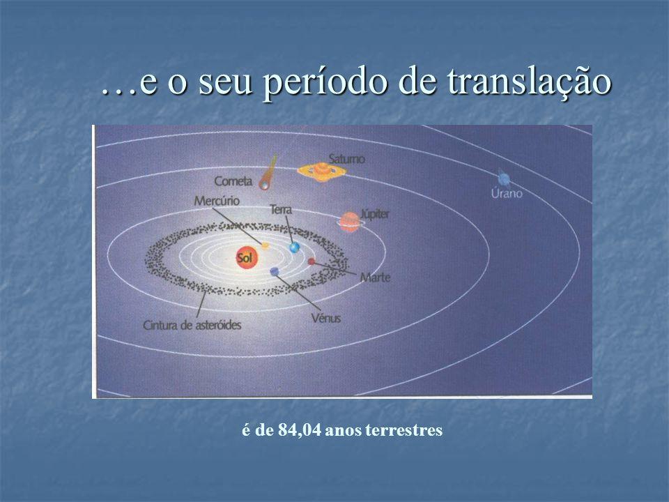 …e o seu período de translação