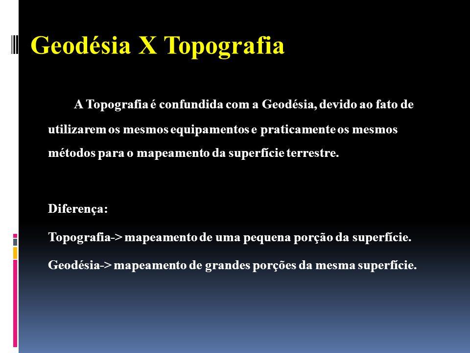 Geodésia X Topografia