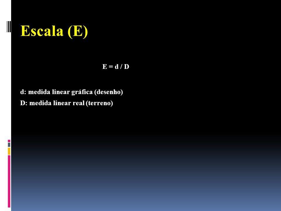 Escala (E) E = d / D d: medida linear gráfica (desenho)