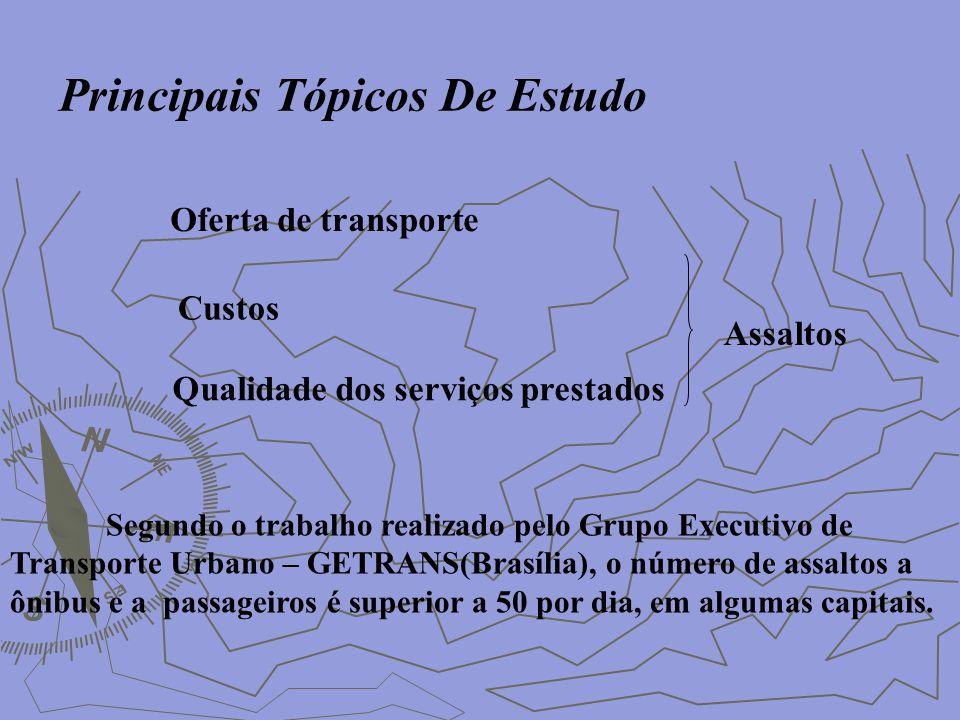 Principais Tópicos De Estudo