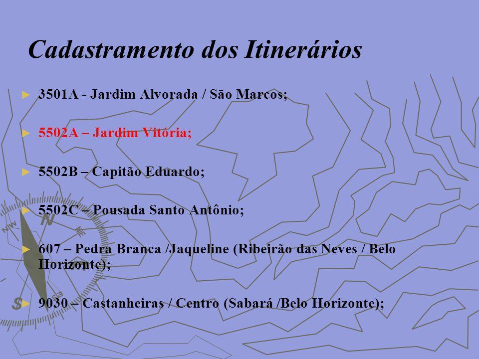 Cadastramento dos Itinerários
