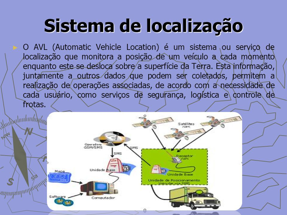 Sistema de localização