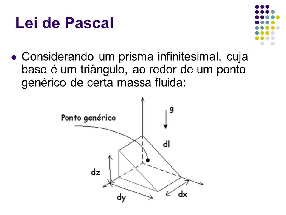 Lei de Pascal Considerando um prisma infinitesimal, cuja base é um triângulo, ao redor de um ponto genérico de certa massa fluida: