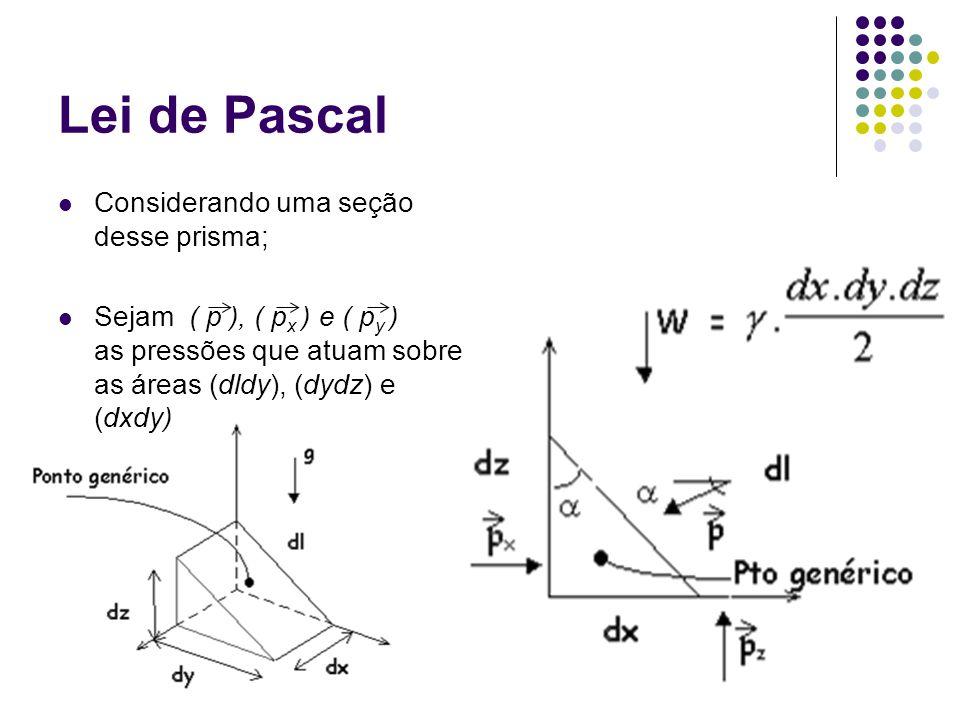 Lei de Pascal Considerando uma seção desse prisma;