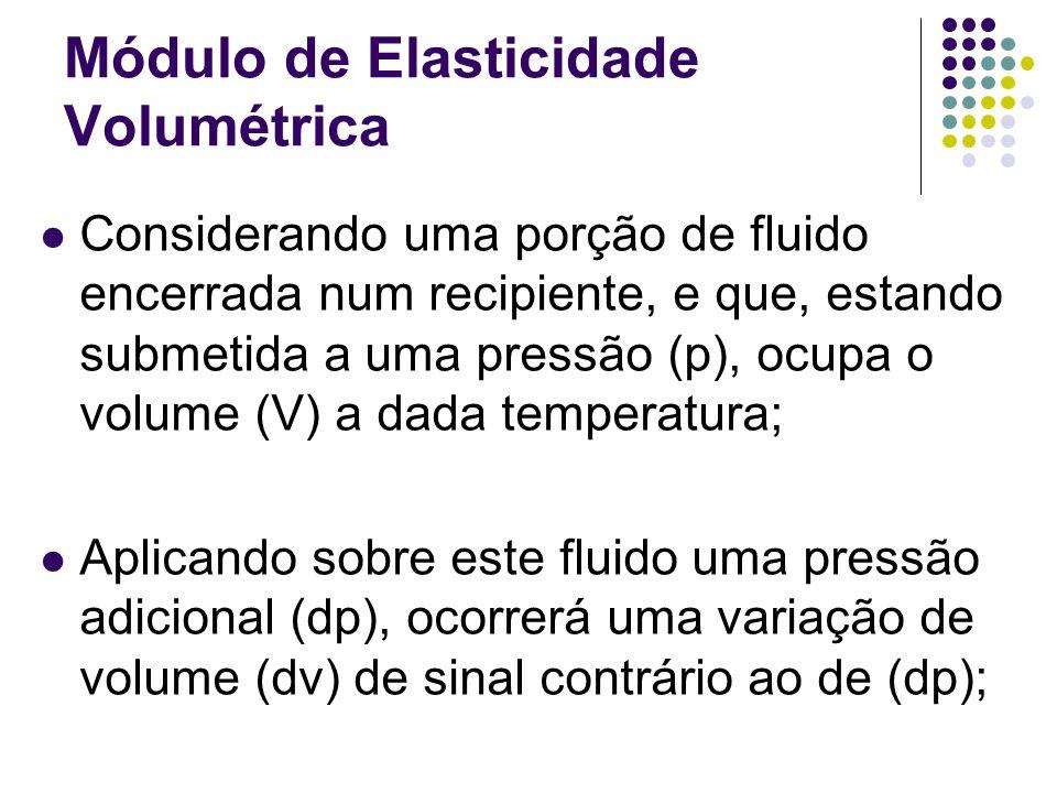 Módulo de Elasticidade Volumétrica