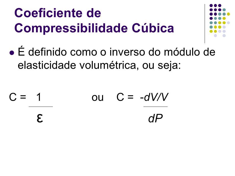 Coeficiente de Compressibilidade Cúbica