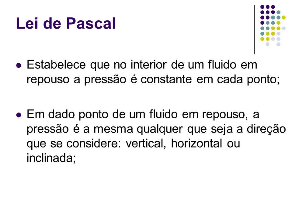 Lei de Pascal Estabelece que no interior de um fluido em repouso a pressão é constante em cada ponto;