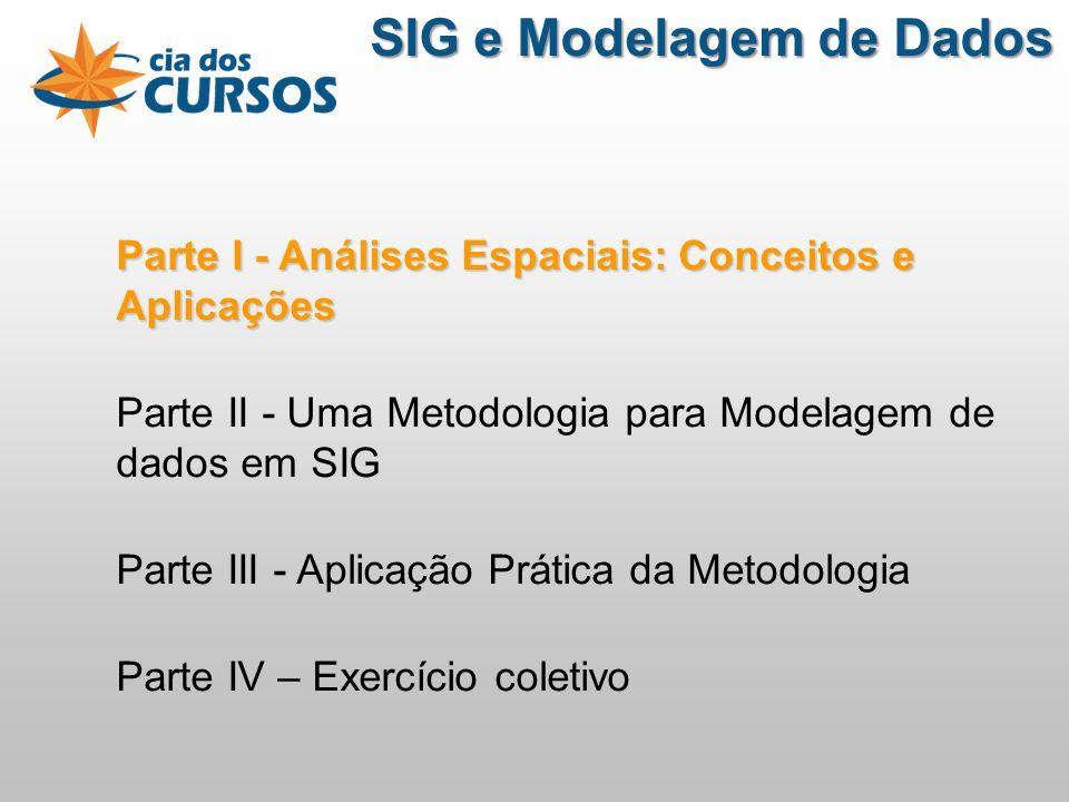 SIG e Modelagem de Dados
