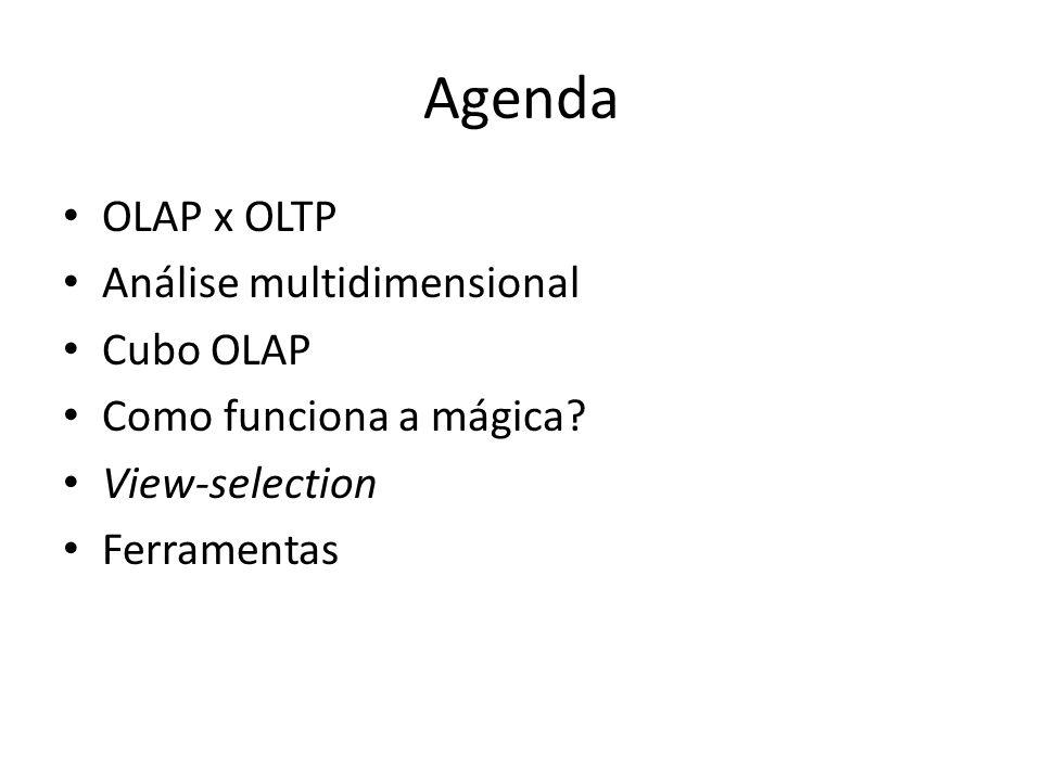 Agenda OLAP x OLTP Análise multidimensional Cubo OLAP