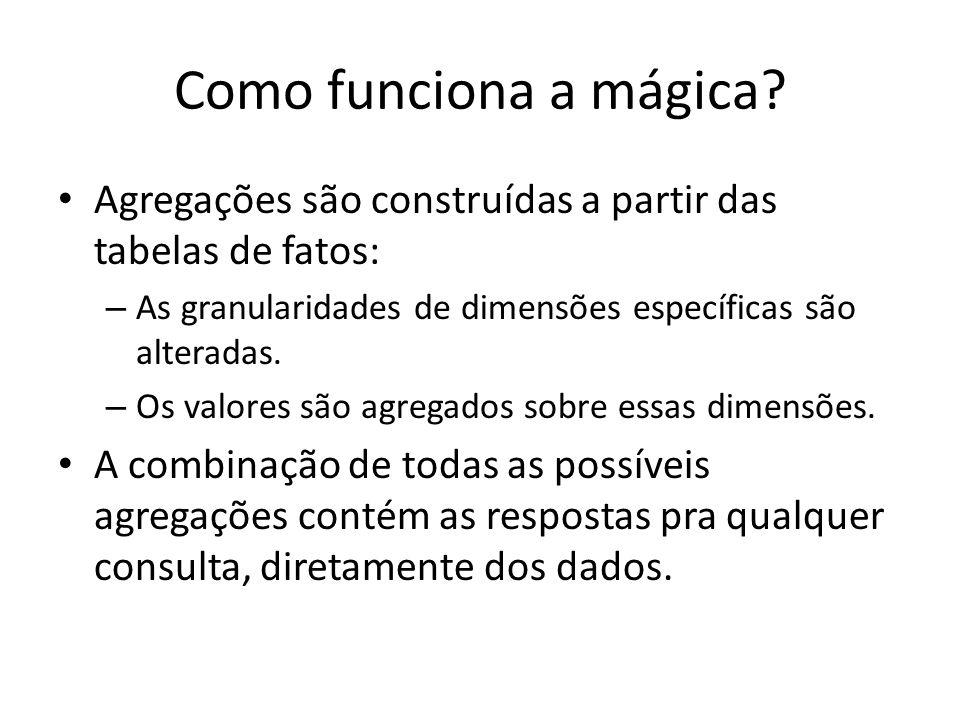 Como funciona a mágica Agregações são construídas a partir das tabelas de fatos: As granularidades de dimensões específicas são alteradas.