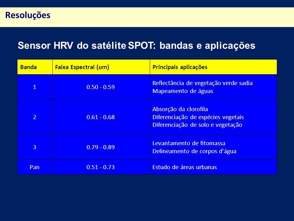 Sensor HRV do satélite SPOT: bandas e aplicações