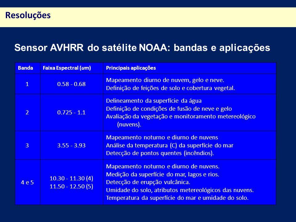 Sensor AVHRR do satélite NOAA: bandas e aplicações
