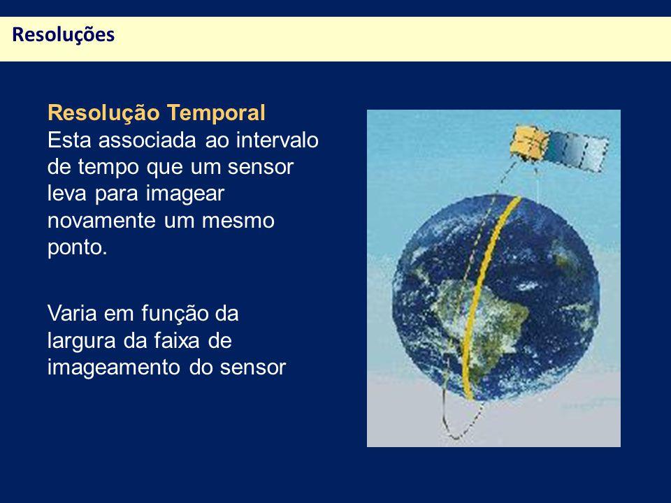 Resoluções Resolução Temporal. Esta associada ao intervalo de tempo que um sensor leva para imagear novamente um mesmo ponto.