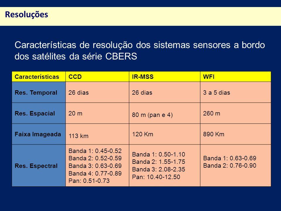 Resoluções Características de resolução dos sistemas sensores a bordo dos satélites da série CBERS.