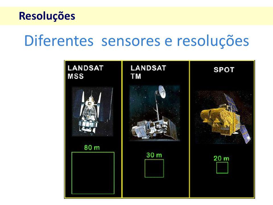 Diferentes sensores e resoluções
