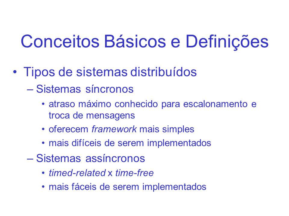 Conceitos Básicos e Definições