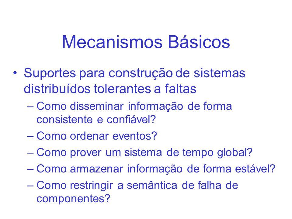 Mecanismos Básicos Suportes para construção de sistemas distribuídos tolerantes a faltas.