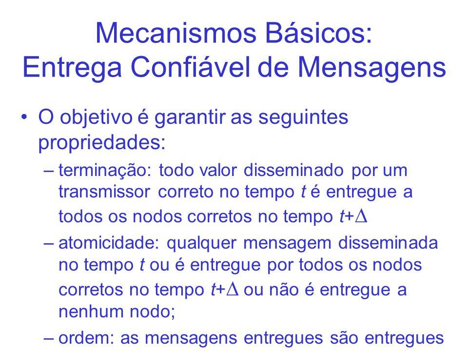 Mecanismos Básicos: Entrega Confiável de Mensagens