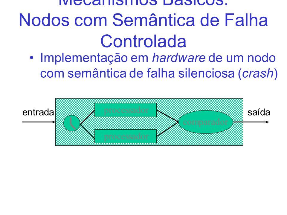 Mecanismos Básicos: Nodos com Semântica de Falha Controlada