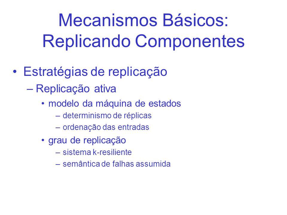 Mecanismos Básicos: Replicando Componentes